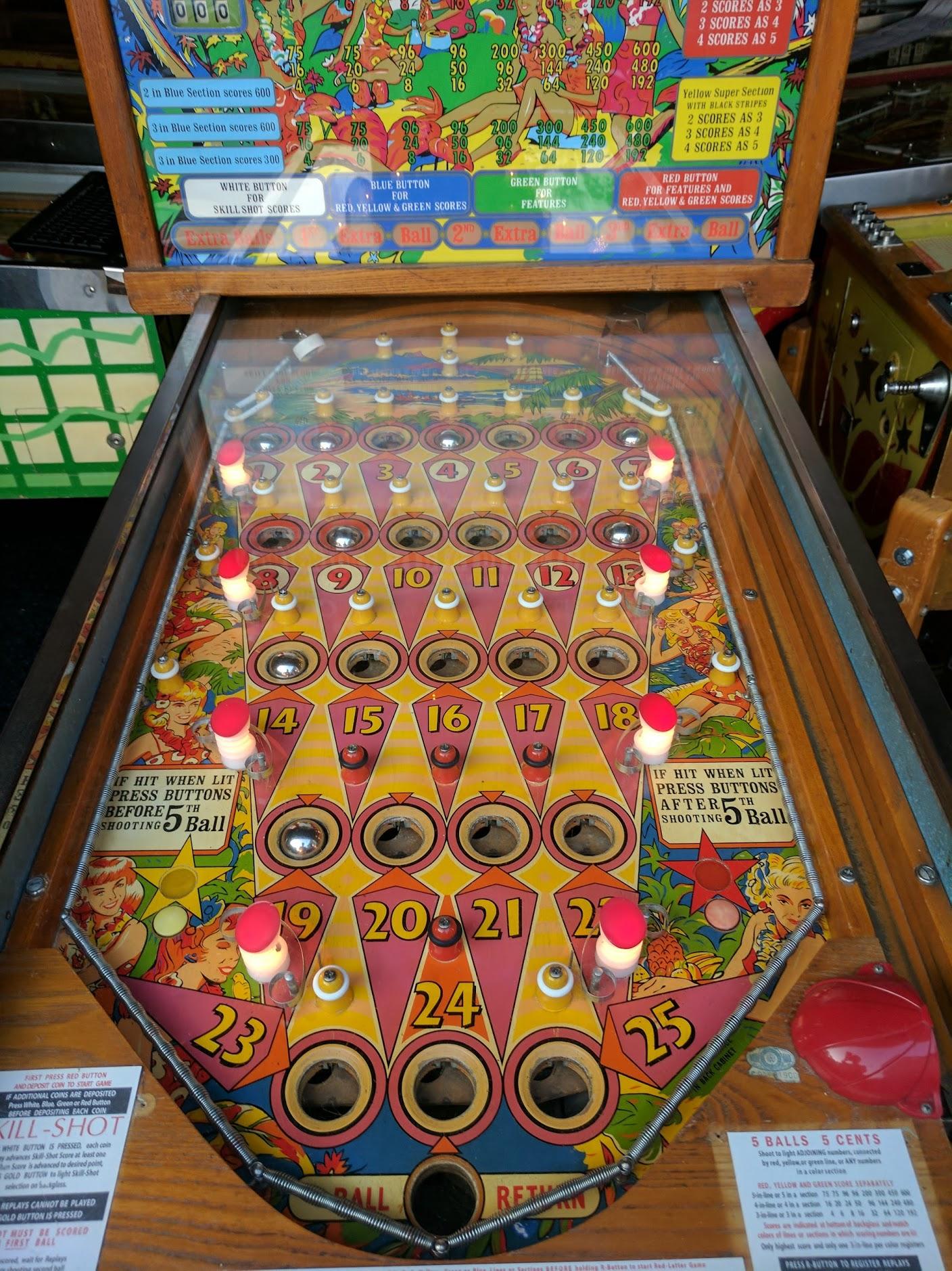 A Beginner's Guide to Bingo Pinball - by Nick Baldridge - This Week